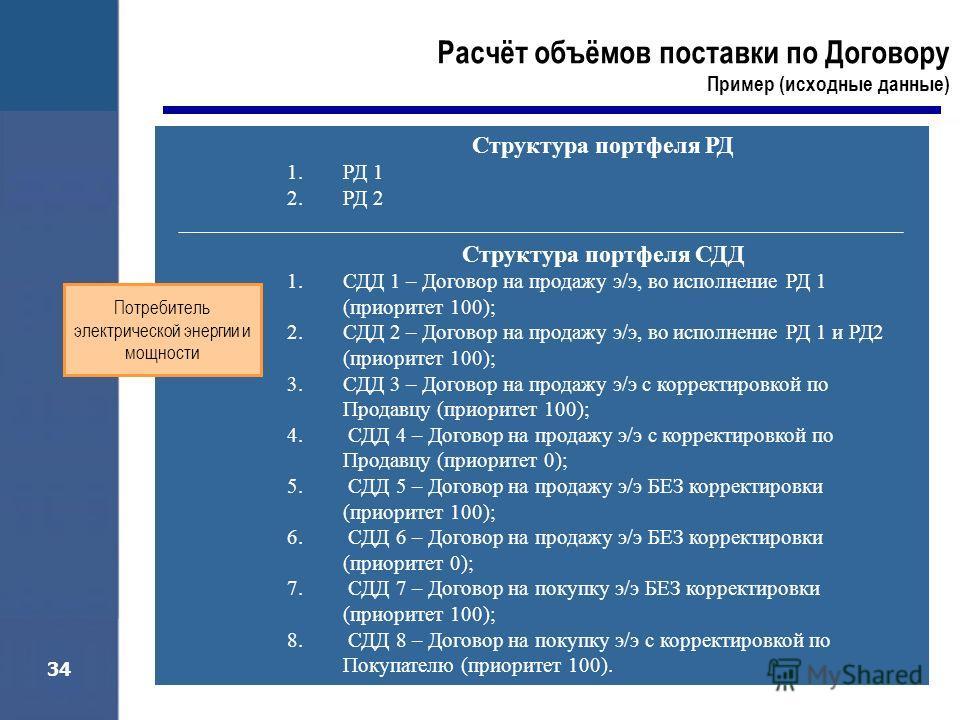 34 Расчёт объёмов поставки по Договору Пример (исходные данные) Структура портфеля РД 1.РД 1 2.РД 2 Структура портфеля СДД 1.СДД 1 – Договор на продажу э/э, во исполнение РД 1 (приоритет 100); 2.СДД 2 – Договор на продажу э/э, во исполнение РД 1 и РД