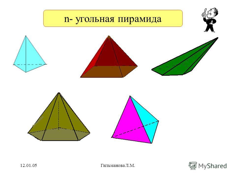 Пирамида. Правильная пирамида. Р А1А1А1А1 А2А2А2А2 А3А3А3А3 А4А4А4А4 АnАnАnАn А 1 А 2 …Аn А 1 А 2 …Аn-основание Р т.Р-вершина Треугольники РА 1 А 2, РА 2 А 3 …РА n А 1 - боковые грани Отрезки РА 1,РА 2,…РАn РА 1,РА 2,…РАn - боковые ребра Обозначение: