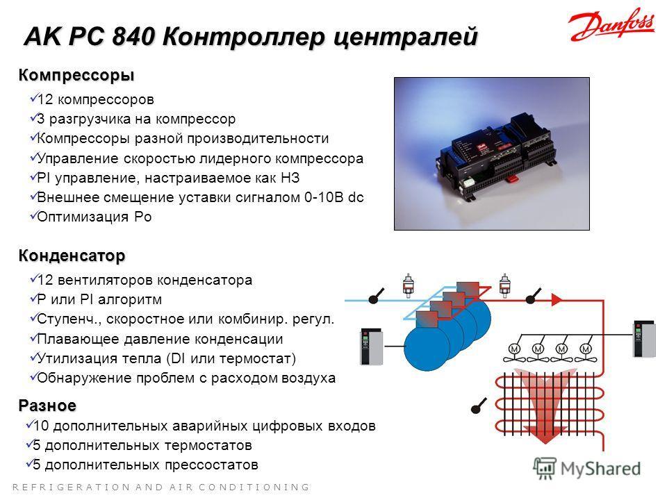 R E F R I G E R A T I O N A N D A I R C O N D I T I O N I N G 12 вентиляторов конденсатора P или PI алгоритм Ступенч., скоростное или комбинир. регул. Плавающее давление конденсации Утилизация тепла (DI или термостат) Обнаружение проблем с расходом в