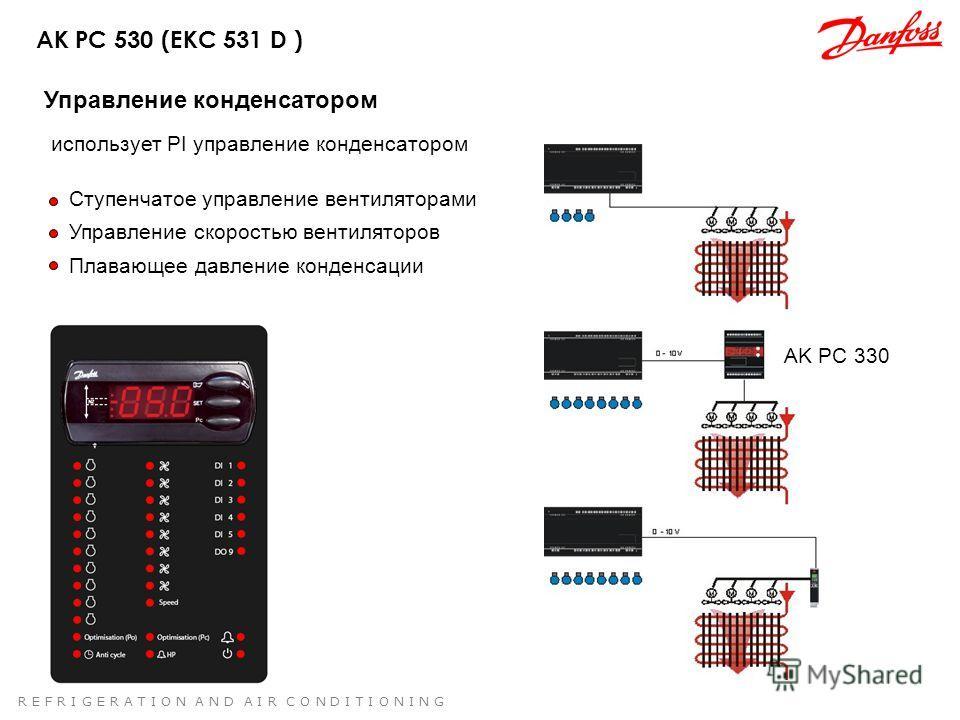 R E F R I G E R A T I O N A N D A I R C O N D I T I O N I N G Управление конденсатором использует PI управление конденсатором Ступенчатое управление вентиляторами Управление скоростью вентиляторов Плавающее давление конденсации AK PC 530 (EKC 531 D )