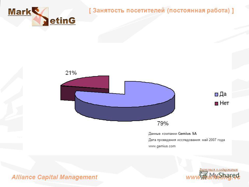 [ Занятость посетителей (постоянная работа) ] Alliance Capital Management www.marketing.vc Данные компании Gemius SA Дата проведения исследования: май 2007 года www.gemius.com Вернуться к содержанию