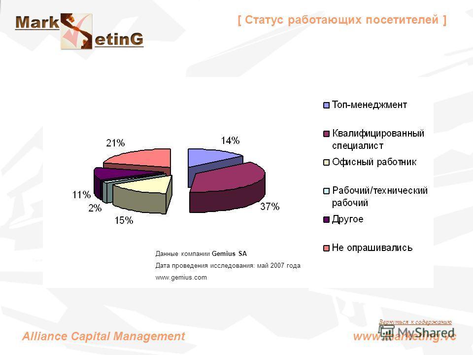 [ Статус работающих посетителей ] Alliance Capital Management www.marketing.vc Данные компании Gemius SA Дата проведения исследования: май 2007 года www.gemius.com Вернуться к содержанию