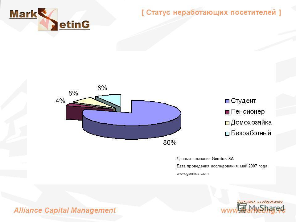 [ Статус неработающих посетителей ] Alliance Capital Management www.marketing.vc Данные компании Gemius SA Дата проведения исследования: май 2007 года www.gemius.com Вернуться к содержанию