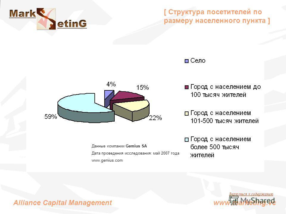 [ Структура посетителей по размеру населенного пункта ] Alliance Capital Management www.marketing.vc Данные компании Gemius SA Дата проведения исследования: май 2007 года www.gemius.com Вернуться к содержанию