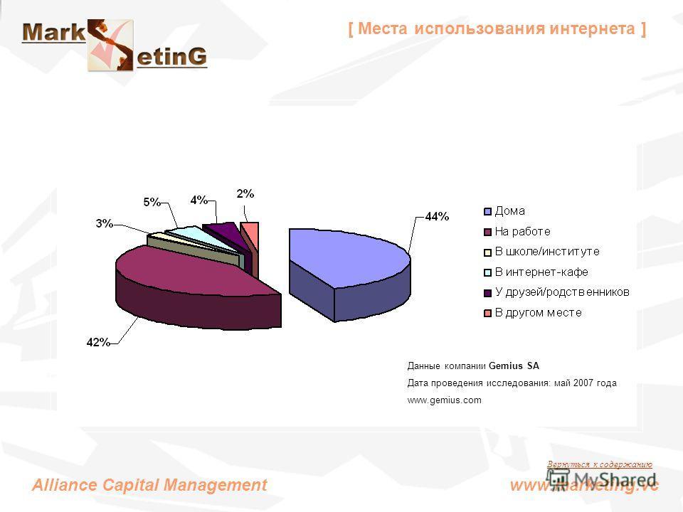[ Места использования интернета ] Alliance Capital Management www.marketing.vc Данные компании Gemius SA Дата проведения исследования: май 2007 года www.gemius.com Вернуться к содержанию