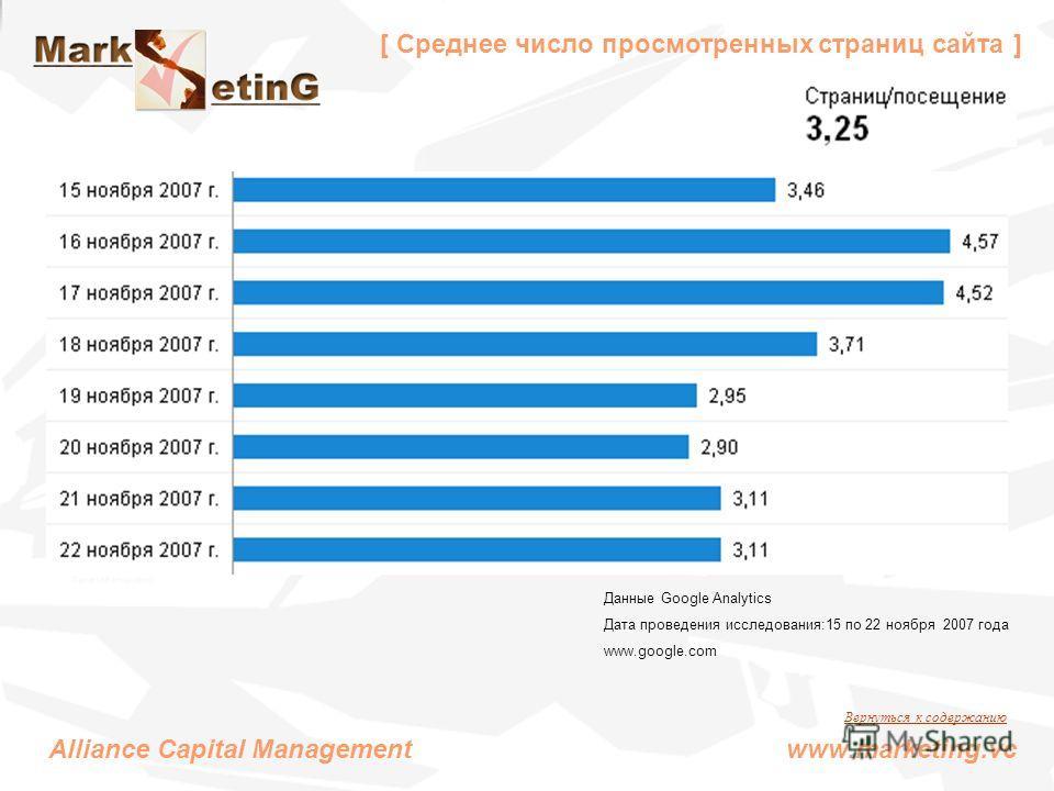 [ Среднее число просмотренных страниц сайта ] Alliance Capital Management www.marketing.vc Данные Google Analytics Дата проведения исследования:15 по 22 ноября 2007 года www.google.com Вернуться к содержанию