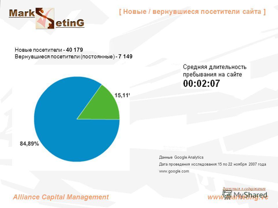 [ Новые / вернувшиеся посетители сайта ] Alliance Capital Management www.marketing.vc Данные Google Analytics Дата проведения исследования:15 по 22 ноября 2007 года www.google.com Новые посетители - 40 179 Вернувшиеся посетители (постоянные) - 7 149