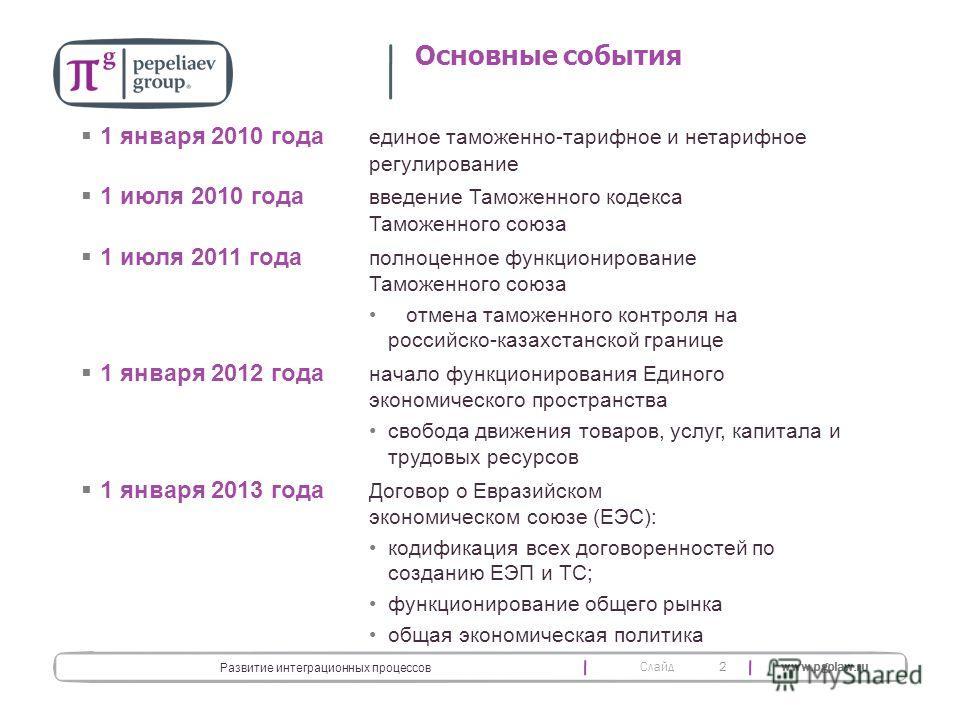 Слайд www.pgplaw.ru 2 Развитие интеграционных процессов Основные события 1 января 2010 года единое таможенно-тарифное и нетарифное регулирование 1 июля 2010 года введение Таможенного кодекса Таможенного союза 1 июля 2011 года полноценное функциониров