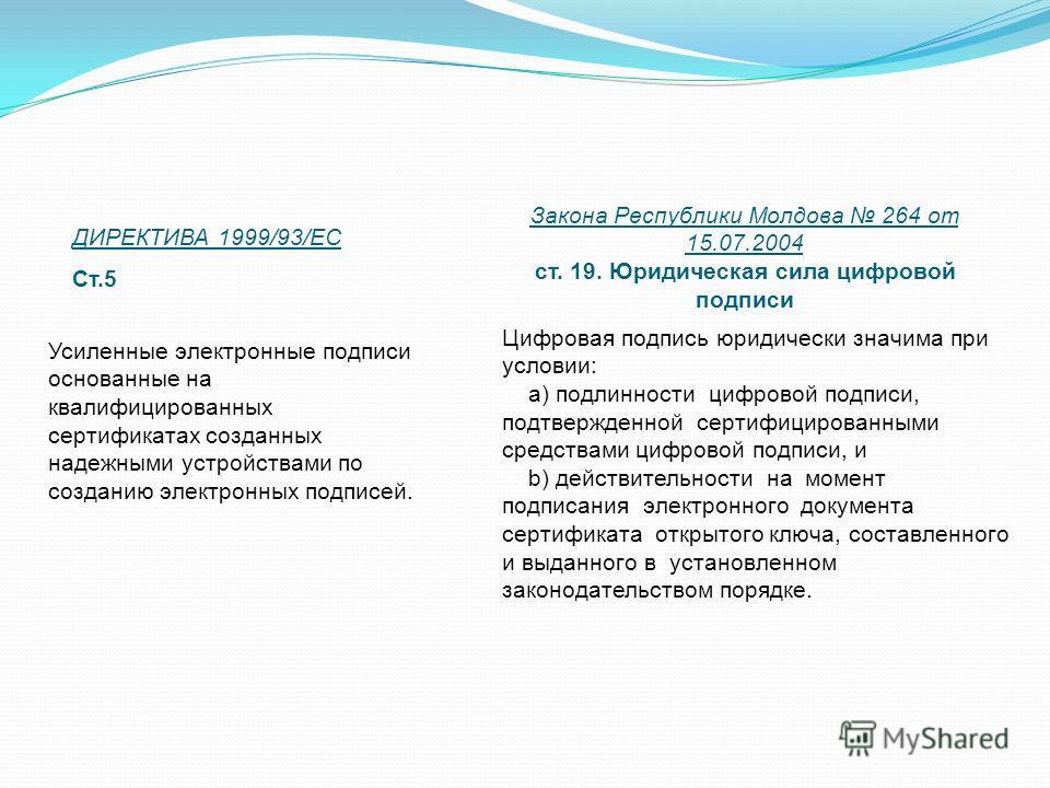 Закона Республики Молдова 264 от 15.07.2004 cт. 19. Юридическая сила цифровой подписи Цифровая подпись юридически значима при условии: a) подлинности цифровой подписи, подтвержденной сертифицированными средствами цифровой подписи, и b) действительнос