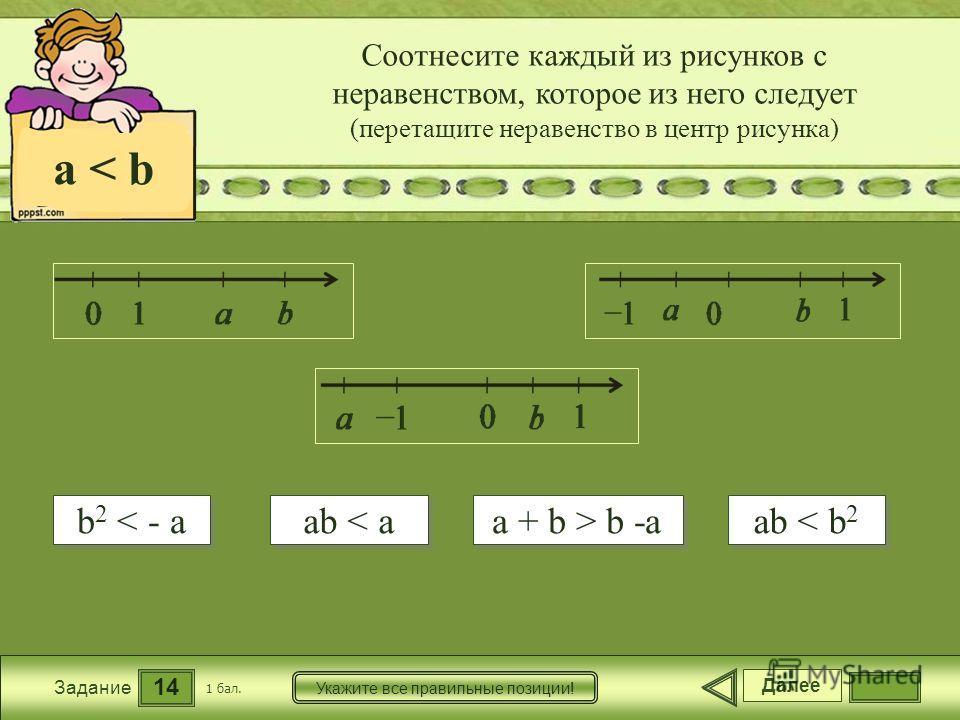 14 Задание Укажите все правильные позиции! Соотнесите каждый из рисунков с неравенством, которое из него следует (перетащите неравенство в центр рисунка) 1 бал. ab < b 2 ab < b 2 Далее a < b b 2 < - a b 2 < - a ab < a a + b > b -a