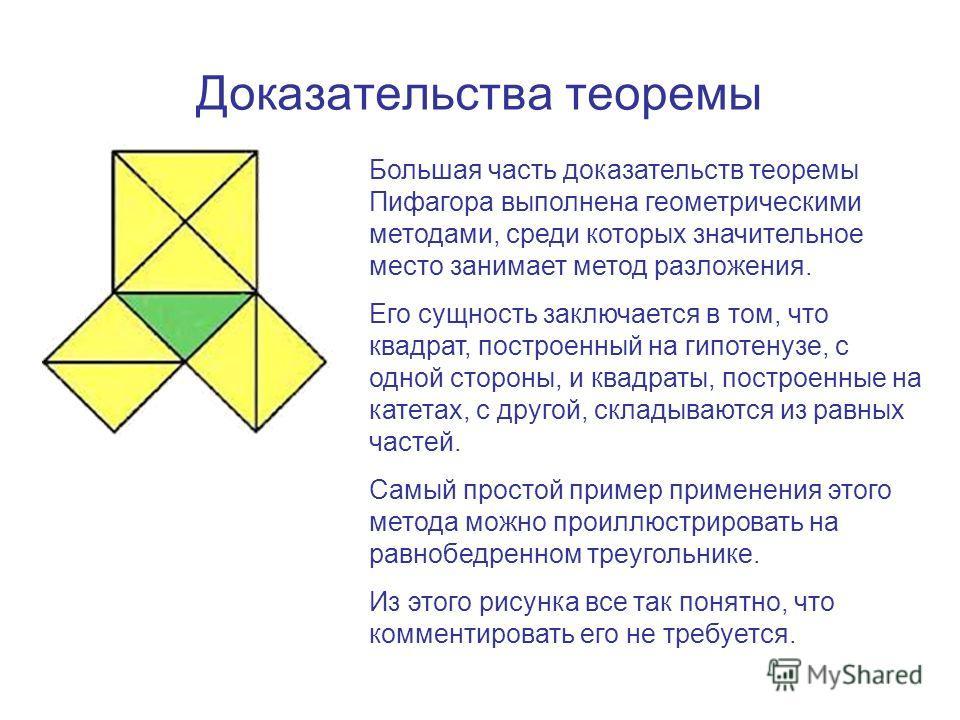Графическое представление Карикатуры на теорему, которые рисовали ученики Пифагора