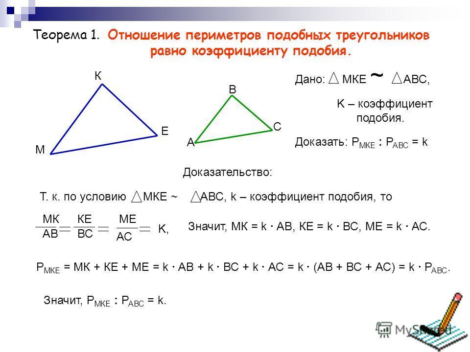 Теорема 1. Отношение периметров подобных треугольников равно коэффициенту подобия. М К Е A B C Дано: МКЕ ~ АВС, K – коэффициент подобия. Доказать: Р МКЕ : Р АВС = k Доказательство: K,K, МК АВ КЕ ВС МЕ АС Значит, МК = k АВ, КЕ = k ВС, МЕ = k АС. Т. к.