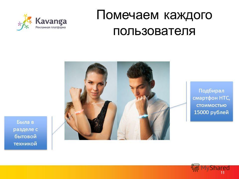 Помечаем каждого пользователя Подбирал смартфон HTC, стоимостью 15000 рублей Была в разделе с бытовой техникой 11