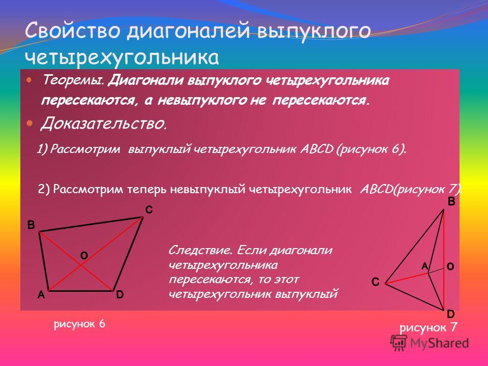 рисунок четырёхугольника:
