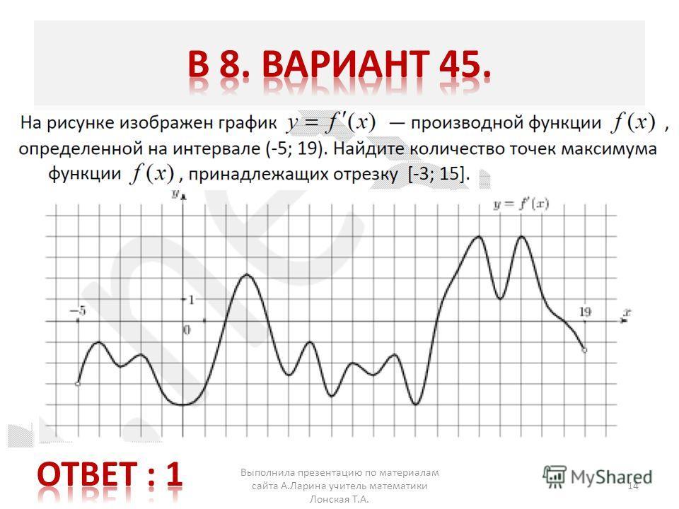 Выполнила презентацию по материалам сайта А.Ларина учитель математики Лонская Т.А. 14