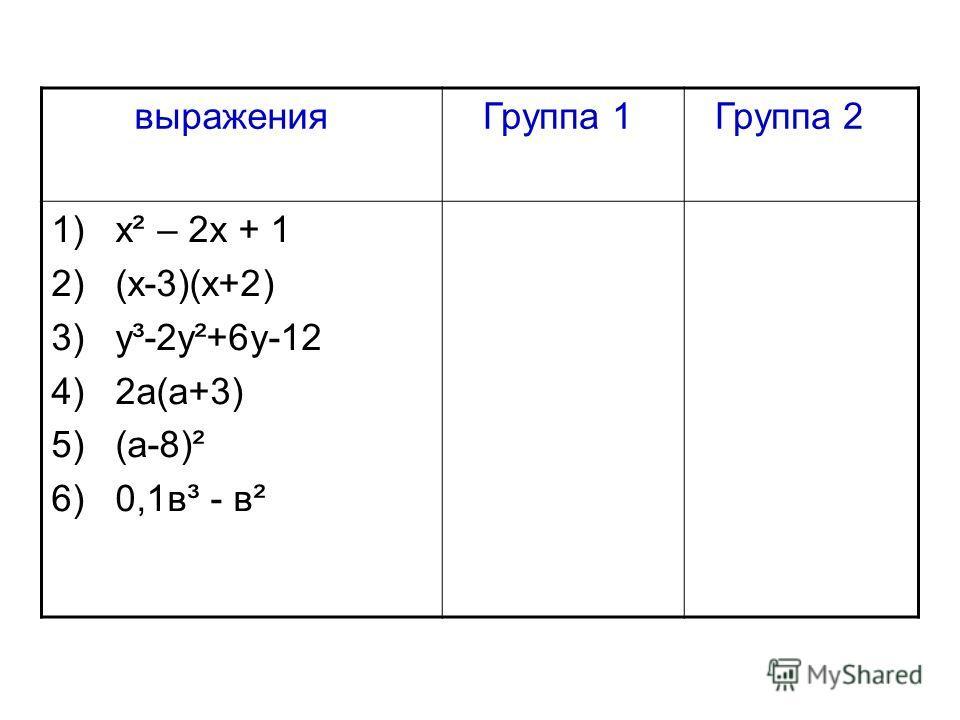 выражения Группа 1 Группа 2 1) х² – 2х + 1 2) (х-3)(х+2) 3) у³-2у²+6у-12 4) 2а(а+3) 5) (а-8)² 6) 0,1в³ - в²