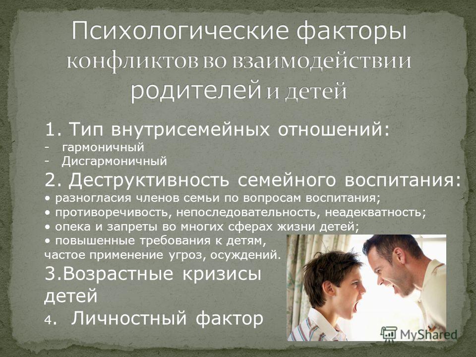 1. Тип внутрисемейных отношений: -гармоничный -Дисгармоничный 2. Деструктивность семейного воспитания: разногласия членов семьи по вопросам воспитания; противоречивость, непоследовательность, неадекватность; опека и запреты во многих сферах жизни дет