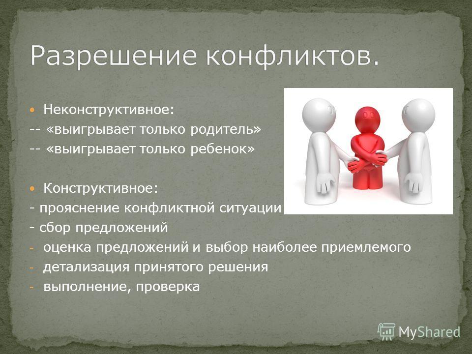 Неконструктивное: -- «выигрывает только родитель» -- «выигрывает только ребенок» Конструктивное: - прояснение конфликтной ситуации - сбор предложений - оценка предложений и выбор наиболее приемлемого - детализация принятого решения - выполнение, пров