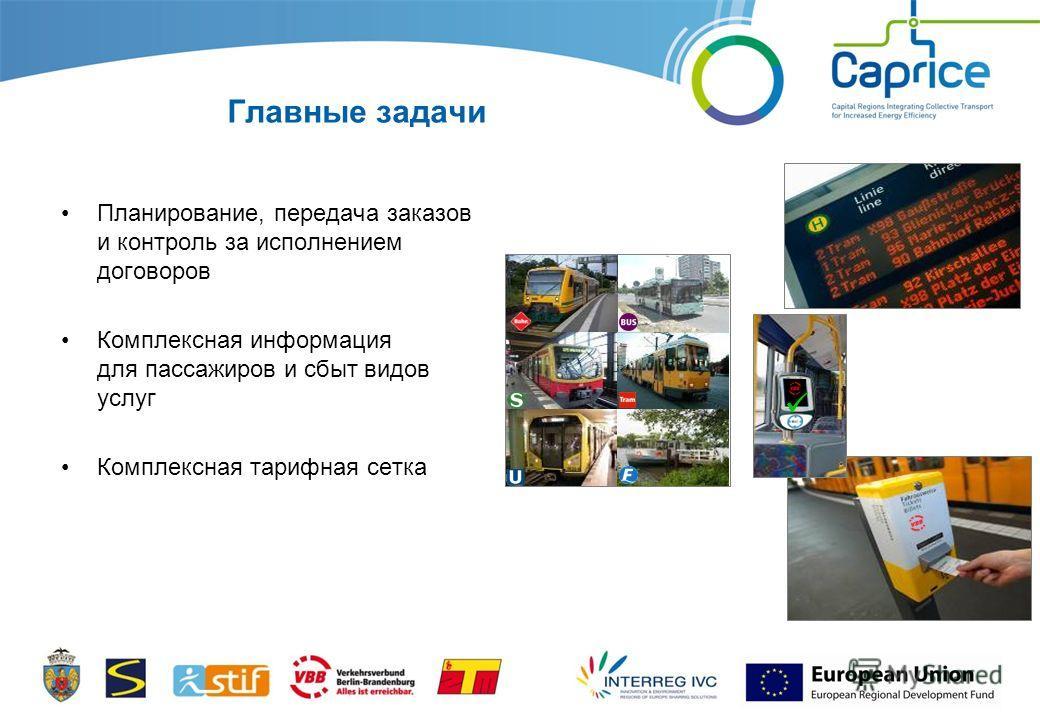 Главные задачи Планирование, передача заказов и контроль за исполнением договоров Комплексная информация для пассажиров и сбыт видов услуг Комплексная тарифная сетка