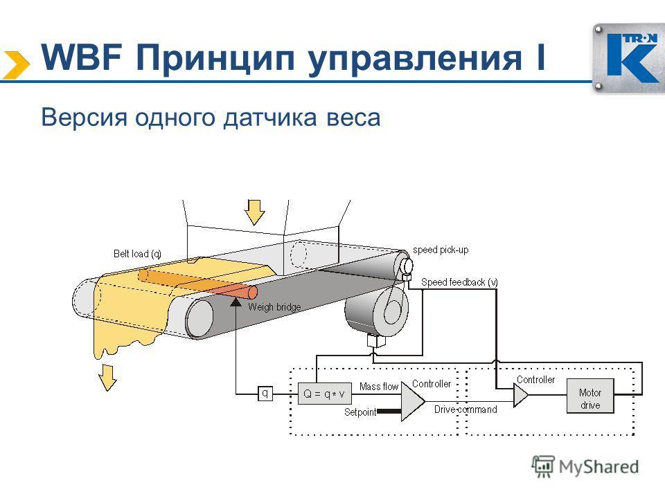WBF Принцип управления I Версия одного датчика веса