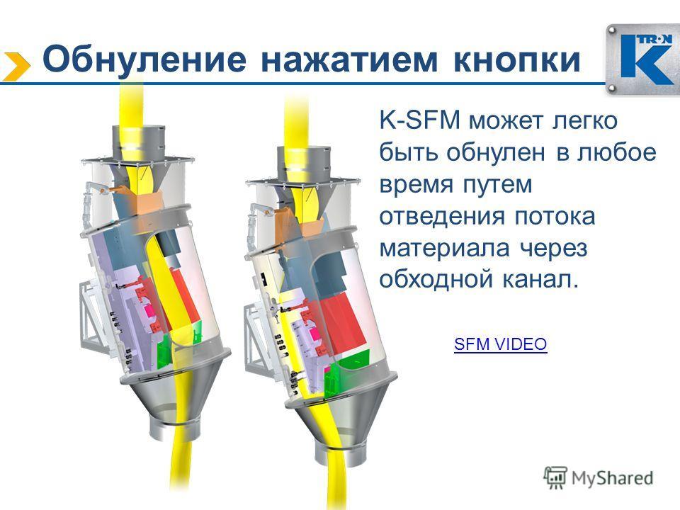 Обнуление нажатием кнопки K-SFM может легко быть обнулен в любое время путем отведения потока материала через обходной канал. SFM VIDEO