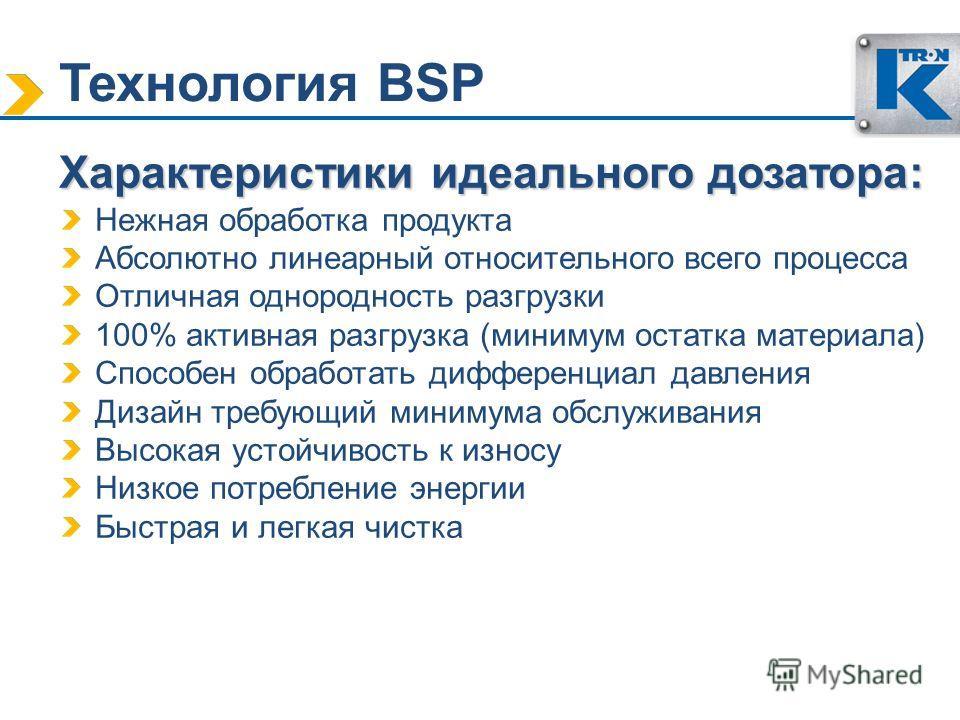 Технология BSP Характеристики идеального дозатора: Нежная обработка продукта Абсолютно линеарный относительного всего процесса Отличная однородность разгрузки 100% активная разгрузка (минимум остатка материала) Способен обработать дифференциал давлен