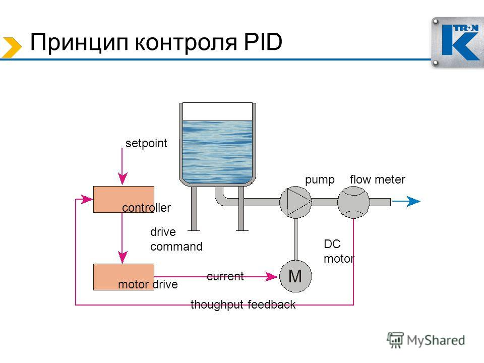 Принцип контроля PID controller setpoint motor drive current thoughput feedback DC motor pumpflow meter drive command
