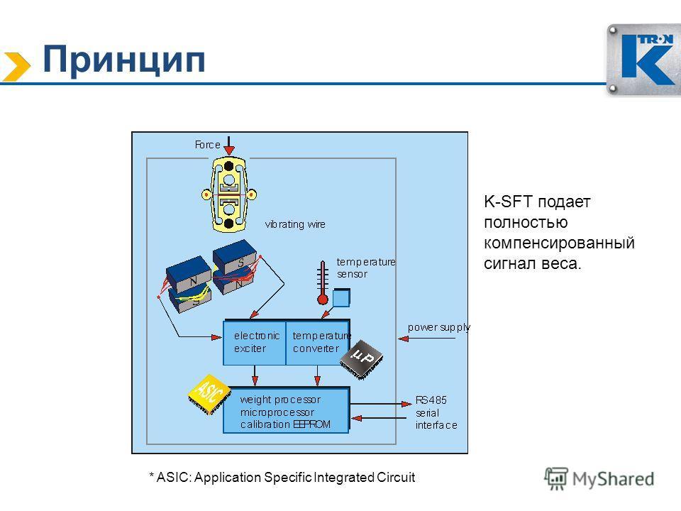 Принцип K-SFT подает полностью компенсированный сигнал веса. * ASIC: Application Specific Integrated Circuit