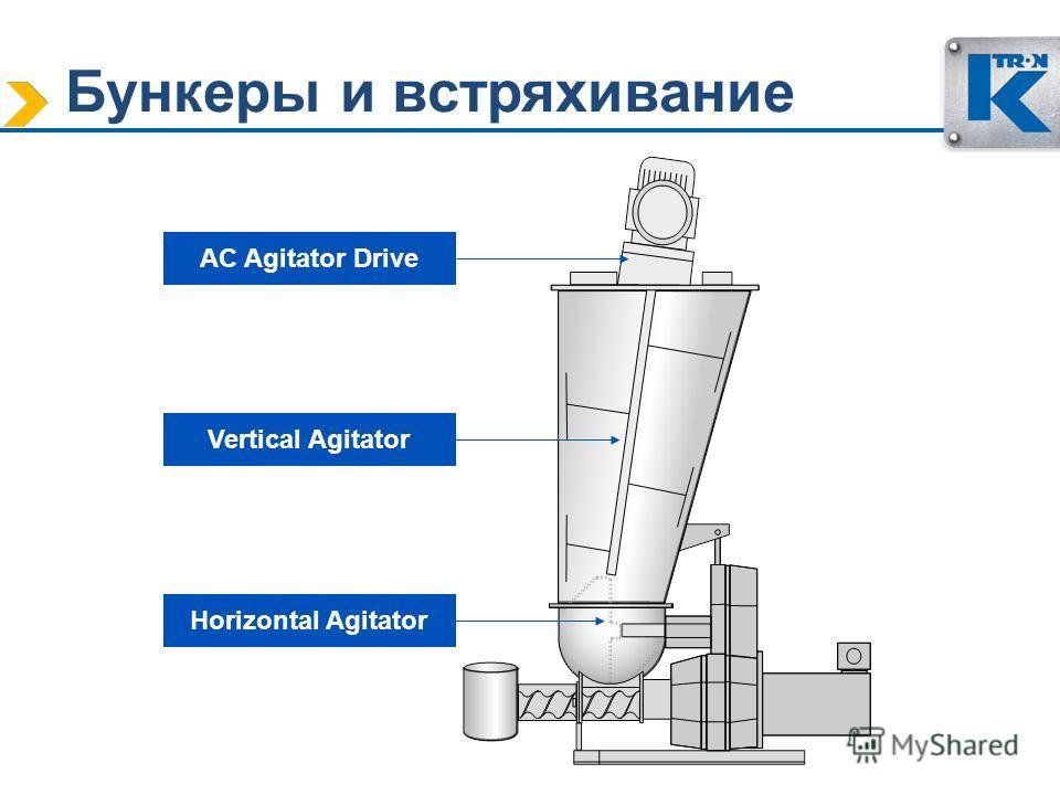 Бункеры и встряхивание AC Agitator Drive Vertical Agitator Horizontal Agitator