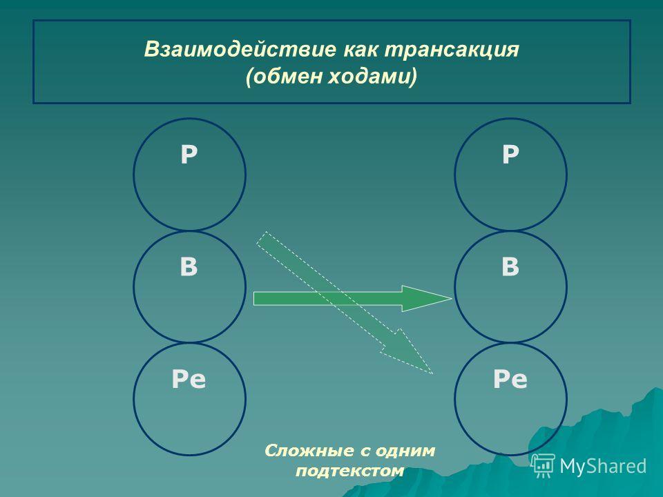 Р В Ре В Р Взаимодействие как трансакция (обмен ходами) Сложные с одним подтекстом