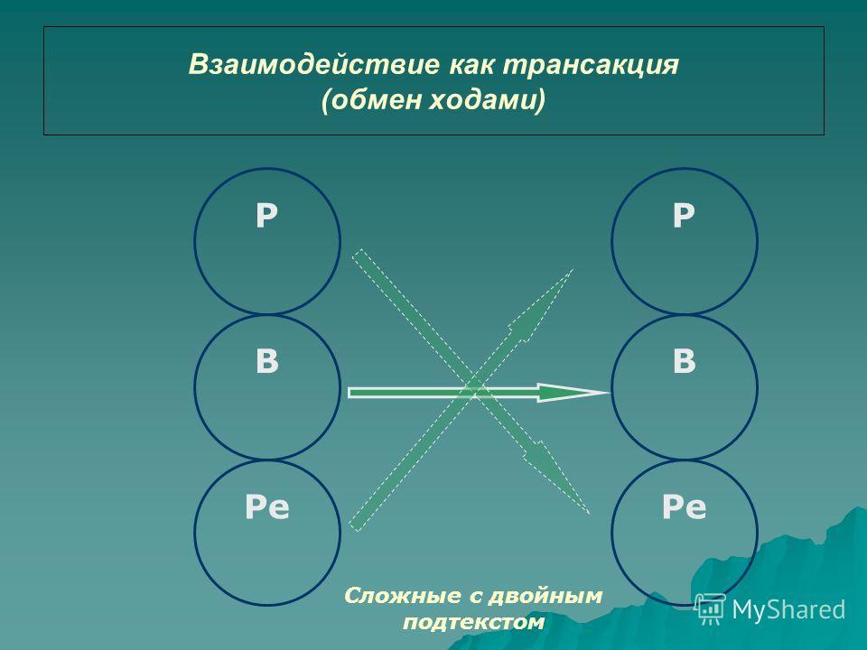 Р В Ре В Р Взаимодействие как трансакция (обмен ходами) Сложные с двойным подтекстом