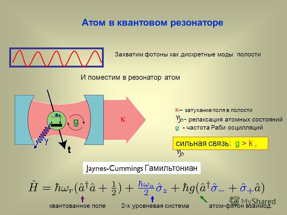 Атом в квантовом резонаторе Захватим фотоны как дискретные моды полости И поместим в резонатор атом Jaynes-Cummings Гамильтониан квантованное поле2-х уровневая системаатом-фотон взаимод. κ– затухание поля в полости g- релаксация атомных состояний g -