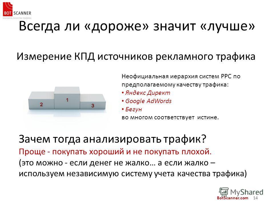 BotScanner.com 14 Всегда ли «дороже» значит «лучше» Измерение КПД источников рекламного трафика Неофициальная иерархия систем PPC по предполагаемому качеству трафика: Яндекс Директ Google AdWords Бегун во многом соответствует истине. Зачем тогда анал