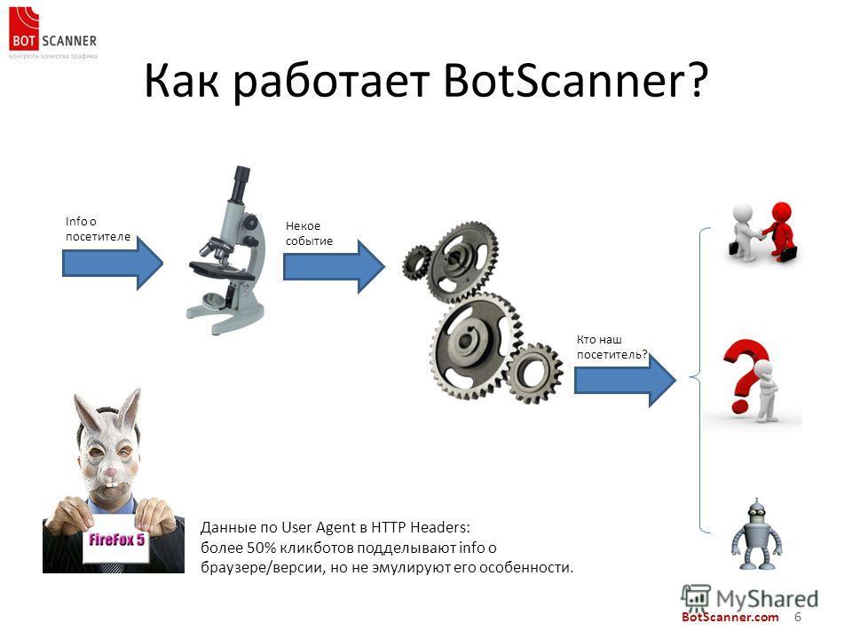 BotScanner.com 6 Как работает BotScanner? Info о посетителе Данные по User Agent в HTTP Headers: более 50% кликботов подделывают info о браузере/версии, но не эмулируют его особенности. Кто наш посетитель? Некое событие