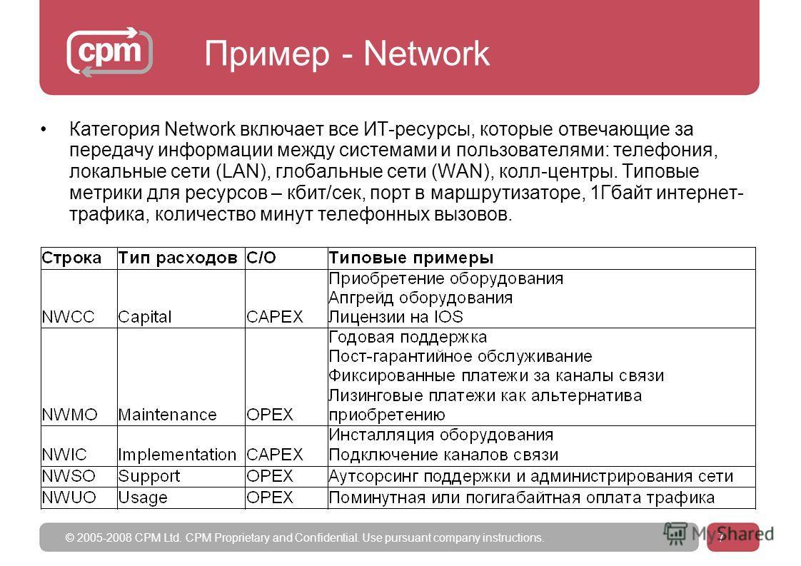 © 2005-2008 CPM Ltd. CPM Proprietary and Confidential. Use pursuant company instructions.7 Пример - Network Категория Network включает все ИТ-ресурсы, которые отвечающие за передачу информации между системами и пользователями: телефония, локальные се