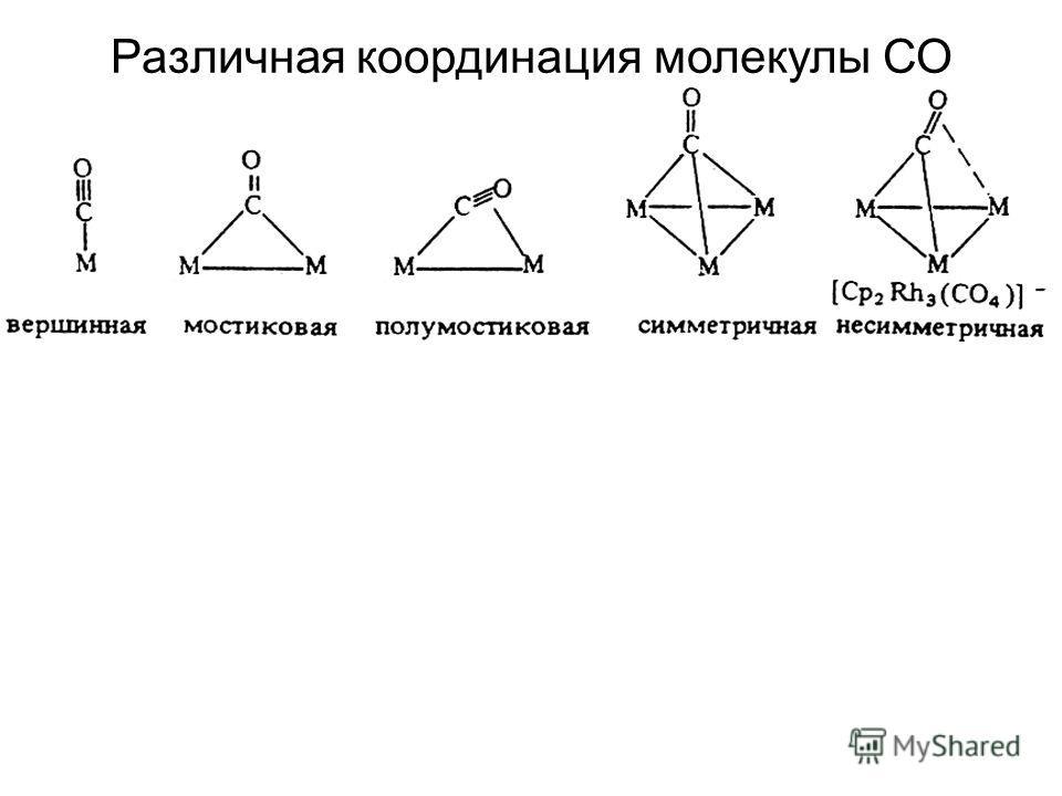 Различная координация молекулы СО