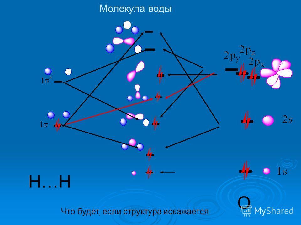 Молекула воды Н…Н О Что будет, если структура искажается