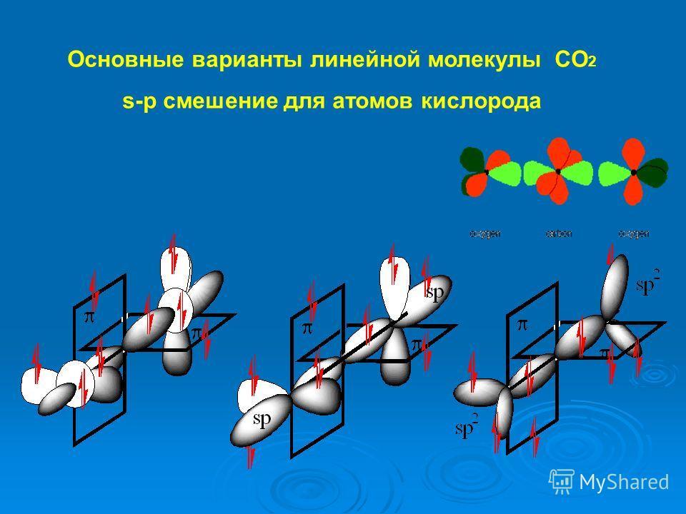 Основные варианты линейной молекулы CO 2 s-p cмешение для атомов кислорода