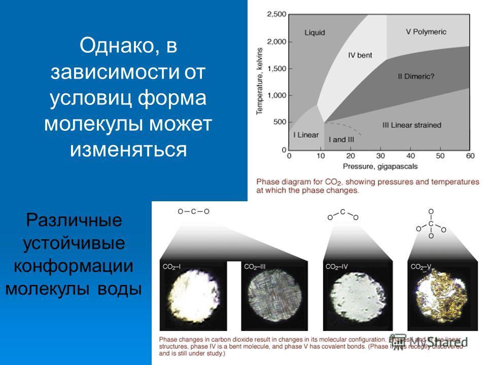 Различные устойчивые конформации молекулы воды Однако, в зависимости от условиц форма молекулы может изменяться