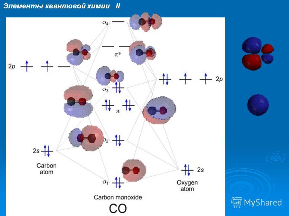Элементы квантовой химии II LUMO HOMO