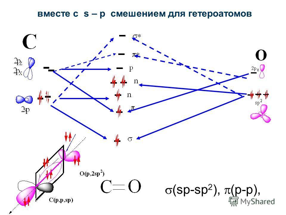 вместе с s – p смешением для гетероатомов (sp-sp 2 ), (p-p),
