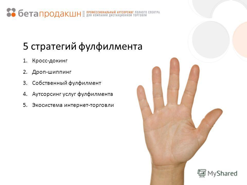 5 стратегий фулфилмента 1.Кросс-докинг 2.Дроп-шиппинг 3.Собственный фулфилмент 4.Аутсорсинг услуг фулфилмента 5.Экосистема интернет-торговли