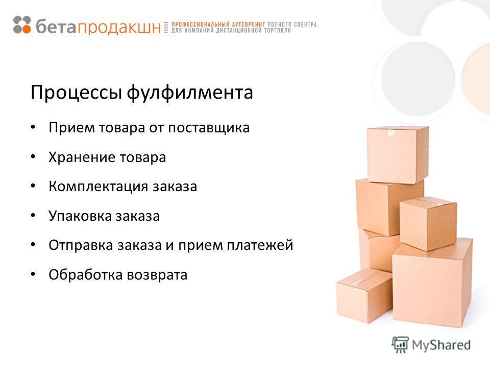 Процессы фулфилмента Прием товара от поставщика Хранение товара Комплектация заказа Упаковка заказа Отправка заказа и прием платежей Обработка возврата