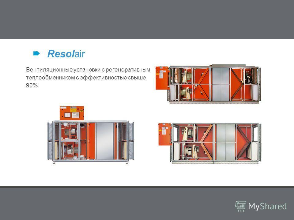 Produkte Resolair Вентиляционные установки с регенеративным теплообменником с эффективностью свыше 90%