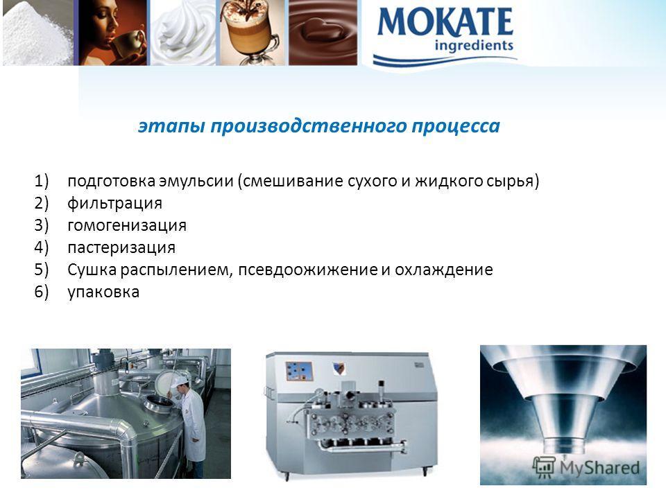 этапы производственного процесса 1)подготовка эмульсии (смешивание сухого и жидкого сырья) 2)фильтрация 3)гомогенизация 4)пастеризация 5)Сушка распылением, псевдоожижение и охлаждение 6)упаковка
