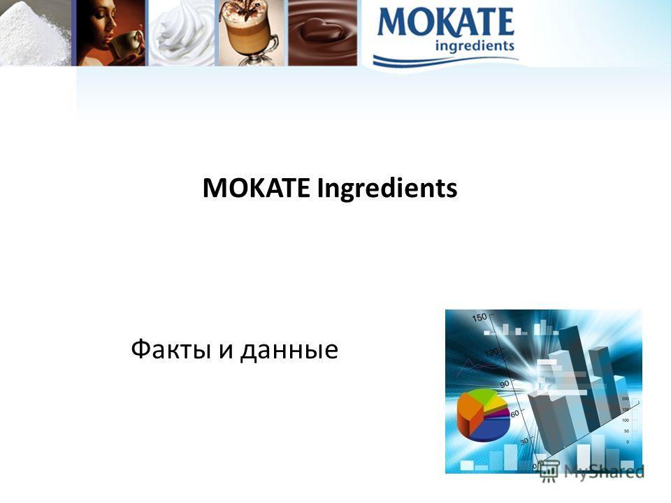 MOKATE Ingredients Факты и данные