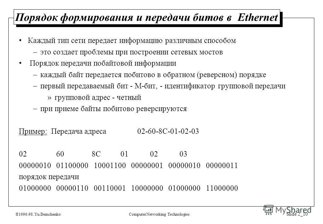 ©1996-98. Yu.DemchenkoComputer Networking Technologies Slide 2_10 Порядок формирования и передачи битов в Ethernet Каждый тип сети передает информацию различным способом –это создает проблемы при построении сетевых мостов Порядок передачи побайтовой