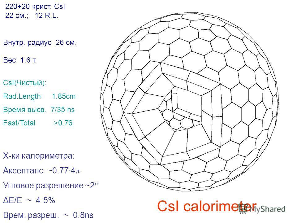 220+20 крист. CsI 22 см.; 12 R.L. Внутр. радиус 26 см. Вес 1.6 т. CsI(Чистый): Rad.Length 1.85cm Время высв. 7/35 ns Fast/Total >0.76 CsI calorimeter Х-ки калориметра: Аксептанс ~0.77·4 Угловое разрешение ~2 ΔΕ/Ε ~ 4-5% Врем. разреш. ~ 0.8ns
