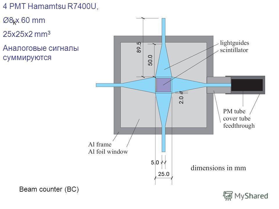 Beam counter (BC) k 4 PMT Hamamtsu R7400U, Ø8 x 60 mm 25x25x2 mm 3 Аналоговые сигналы суммируются
