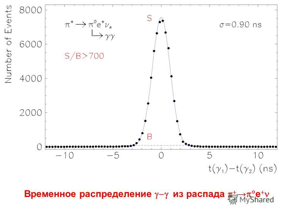 Временное распределение из распада е